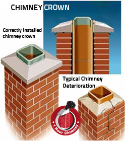 Chimney Crown Repair in Montclair, Essex County,  New Jersey, NJ